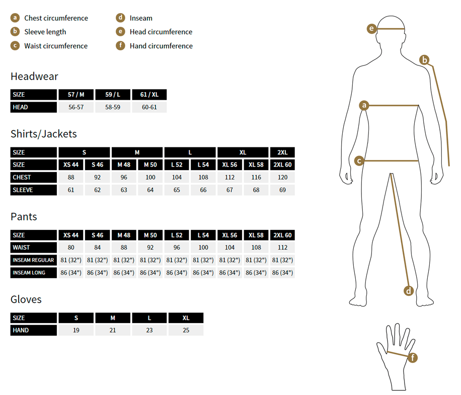 Men's Clothing Size Conversion Table